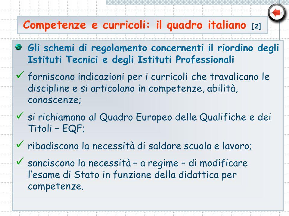 Competenze e curricoli: il quadro italiano [2]